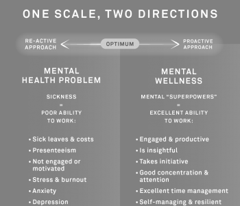 Why Work/Businesses Depend on Mental Wellness